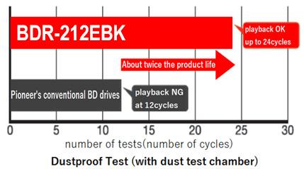BDR-212EBK